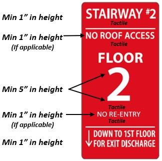 Sample Stairway Signage with Dimensions.