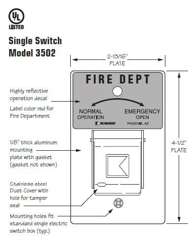 Knox Switch diagram with specifications.