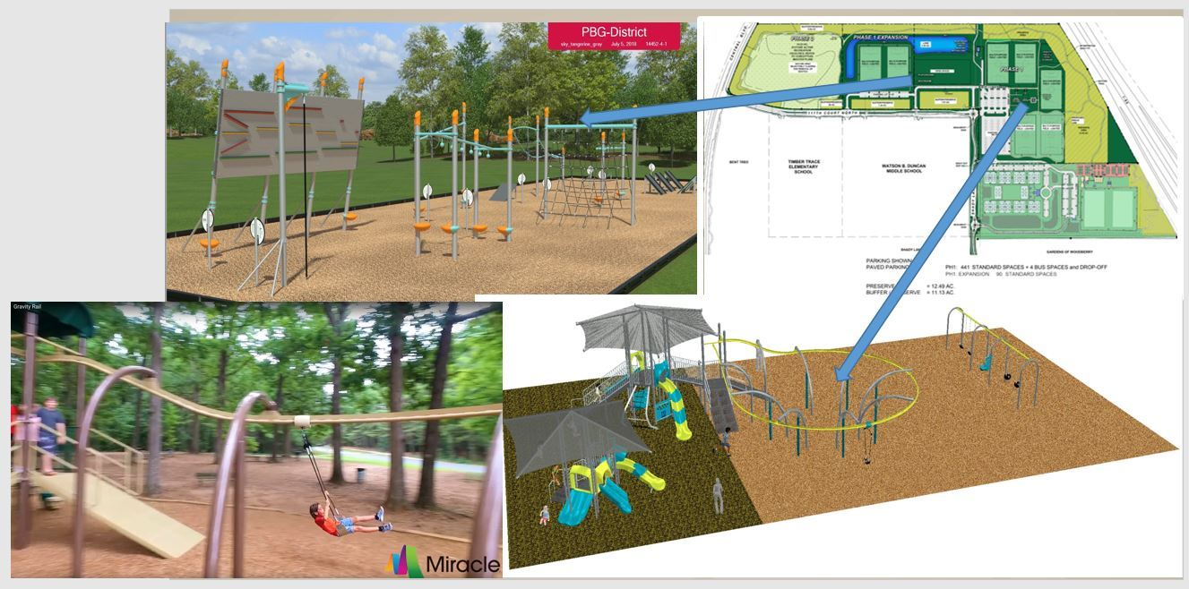 Rendering of amenities at The Gardens North County District Park
